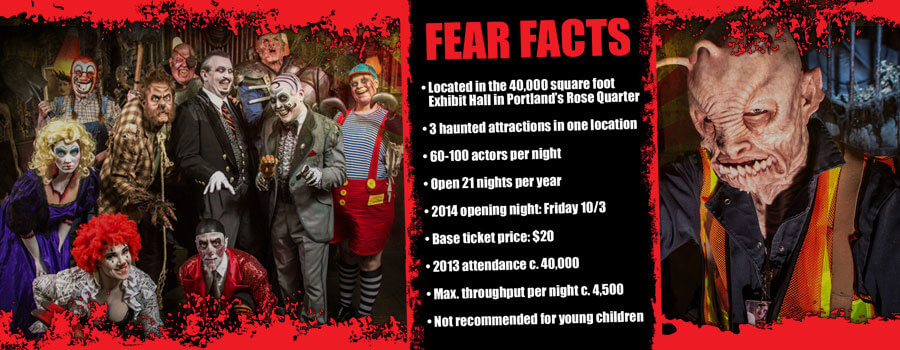 Fear Facts